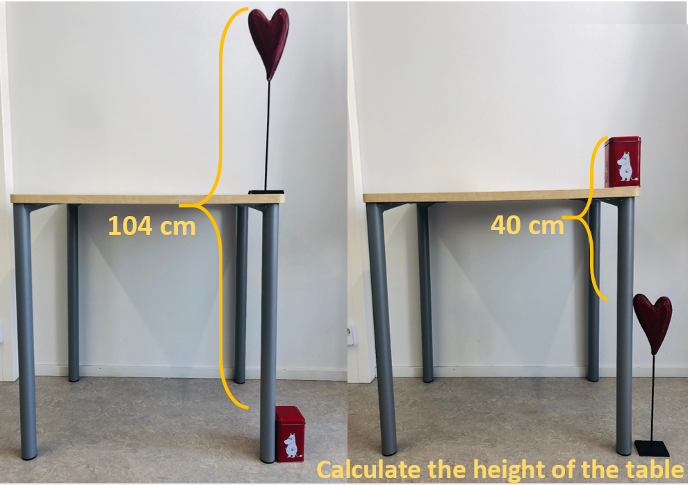 Calculation of table height